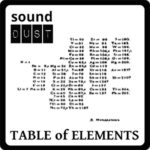 Sound Dust – Table Of Elements for Omnisphere 2